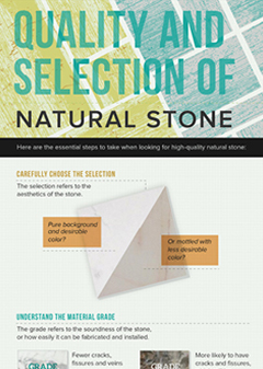 Infographics-natural-stone