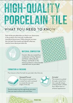 Infographics-porcelain-tile