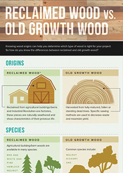Infographics-wood