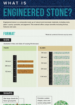 infographic-thumbnail-engineered-stone2